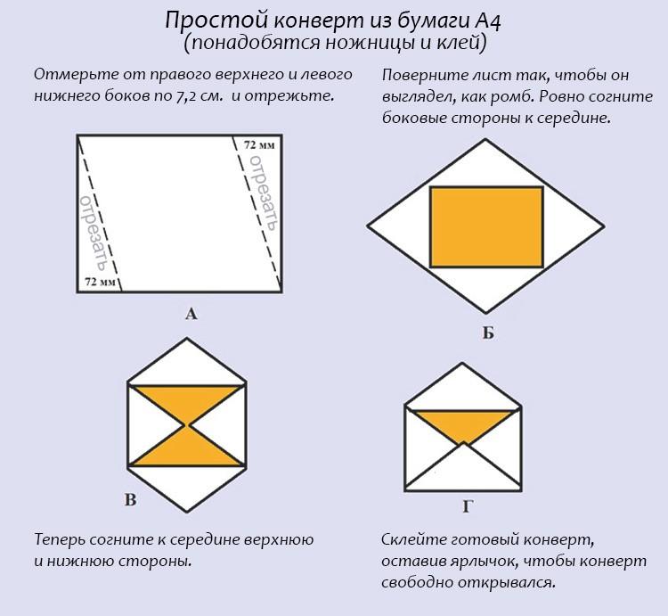 Написать открытку, конверт для открытки из листа а4